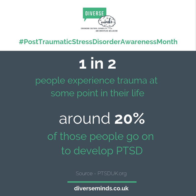PTSD Facts and Figures