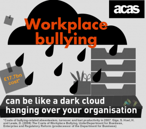 Bullying at Work (Credit ACAS)