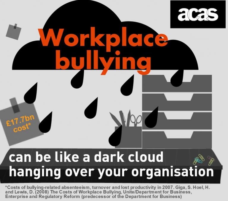 Bullying at Work (Credit ACAS)