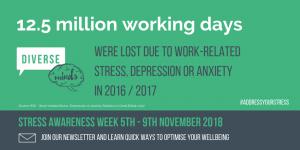 Stress Awareness Week 2018