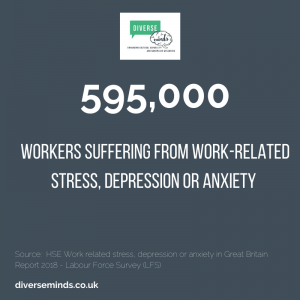 Statistic about stress